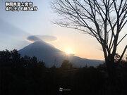 富士山に「笠雲」出現 天気が崩れる予兆