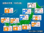 今日10日(金)の天気 関東以西は乾いた晴天 北陸や北日本は雨や雪に