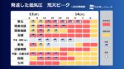 関東、東海で風雨強まる 昼頃にかけて荒天ピーク