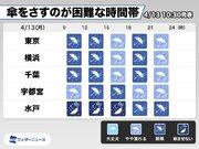関東はこのあとが雨風ピーク 傘をさすのが困難な時間帯は?