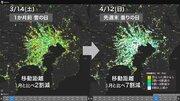 東京で雪が降ると人の移動距離は4割減 緊急事態宣言後は7割減