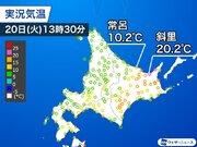 北海道は気温が急降下 風向き変化し冷たい空気に入れ替わる