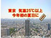東京都心で気温25以上 今年初の夏日に