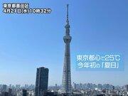 東京都心で25を観測 今年初の「夏日」に