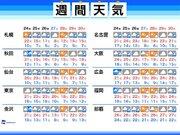 週間天気 ゴールデンウィーク直前は全国的に雨