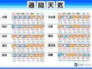週間天気予報 週明けは雨 5月入ると一気に気温上昇