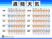 週間天気予報 週明けは東京など関東で雨 5月は夏日スタートも