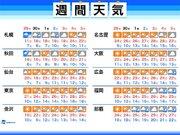 週間天気 GW前半は晴れが続く 5月は気温高く夏日も