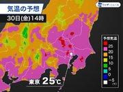 今日の関東は初夏の陽気 東京都心などで25以上の夏日予想