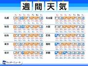 週間天気 GWは気温高く室内でも熱中症注意 3日〜4日は広く雨に