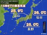 仙台や長野など今年初の夏日 あすは関東で30近くまで上がる予想