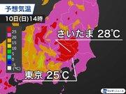 東京は明日10日(日)に夏日復活 来週は30℃に迫る日も