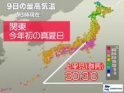 関東・本州で今年初の真夏日 東京も今年一番の暑さ