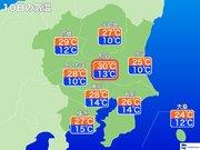 東京都心は7時30分前に20℃突破 今日は埼玉・熊谷で30℃予想