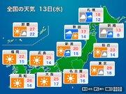 明日13日(水)の天気 関東以西は晴れて暑い 北日本は雷雨に注意