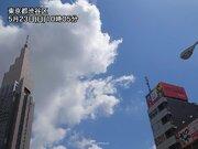 関東は久々に青空広がる 東京は8日ぶりに日差ししっかり届く