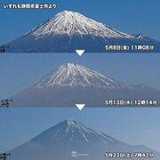 富士山の雪、2週間で大幅減 夏の姿に