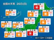 5月26日(日)の天気 暑さ継続 北海道で猛暑日の可能性も