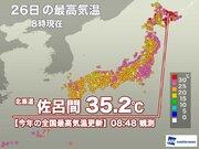 北海道 佐呂間で9時前に35.2℃を観測 今年の全国最高気温を更新