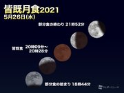 今夜は「皆既月食」& 今年最大の満月「スーパームーン」