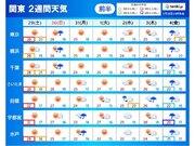 関東 あす土曜 熱中症警戒 30以上の真夏日も 来週後半には梅雨入りか