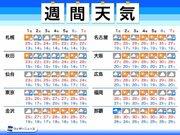 週間天気予報 梅雨前線が停滞 気温高めの一週間に