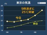 東京は9時過ぎに25℃突破 午後は今年一番の暑さを予想