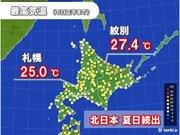北海道や東北 すでに25超え 夏日続出 熱中症に注意