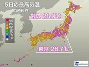 札幌など北日本各地で夏日 東京も隙間の日差しで25超える