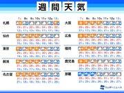 週間天気予報 30℃前後の暑さ続く 来週後半は関東など梅雨入りか
