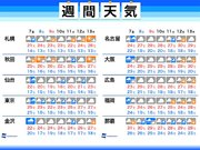 週間天気 7日(金)は西・東日本で大雨に注意 関東も梅雨入りか