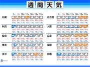 週間天気 関東は週末以降 梅雨を思わせる空が続く