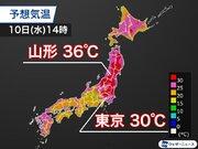 明日10日(水)は東北で35℃超 体温並みの暑さに