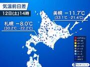 北海道は昨日より大幅気温ダウン 明日は再び真夏日の所も