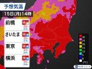 週明けの関東は今年一番の暑さ 内陸部は猛暑日続出か