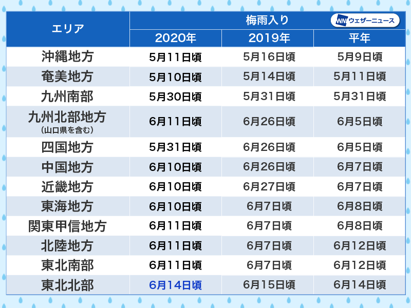 2020 青森県梅雨入り