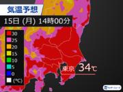 東京は34℃予想と猛暑の週明け 万全の熱中症対策を