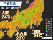名古屋や大阪で真夏日 明日16日(水)は雨で暑さ和らぐ