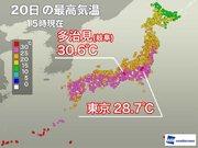 東海や関東内陸部は30℃超える 東京は28.7℃まで上昇