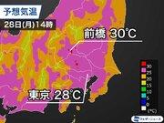 関東は内陸部で30以上の真夏日に 熱中症に注意を