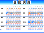 この先数日も梅雨前線が停滞 総雨量1000mm超えるおそれ 週間天気予報