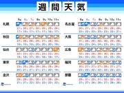 この先も梅雨前線が停滞 大雨災害に厳重警戒 週間天気予報