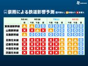 新幹線・在来線に影響も 週末にかけ大雨で