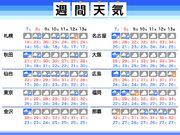 週間天気 梅雨前線の大雨と台風8号の動向に警戒