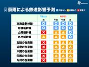 西日本の鉄道や高速道路 8日(日)も大雨の影響続く