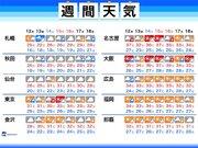 週間天気 三連休は猛暑に 熱中症警戒