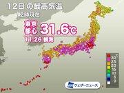 東京都心は午前中から真夏日に 熱中症予防を