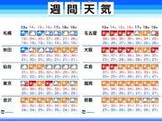 週間天気 まもなく東北にも本格的な夏到来か