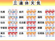三連休の天気 猛暑でこの夏一番暑い週末に