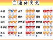 三連休の天気 体温を超える危険な暑さに